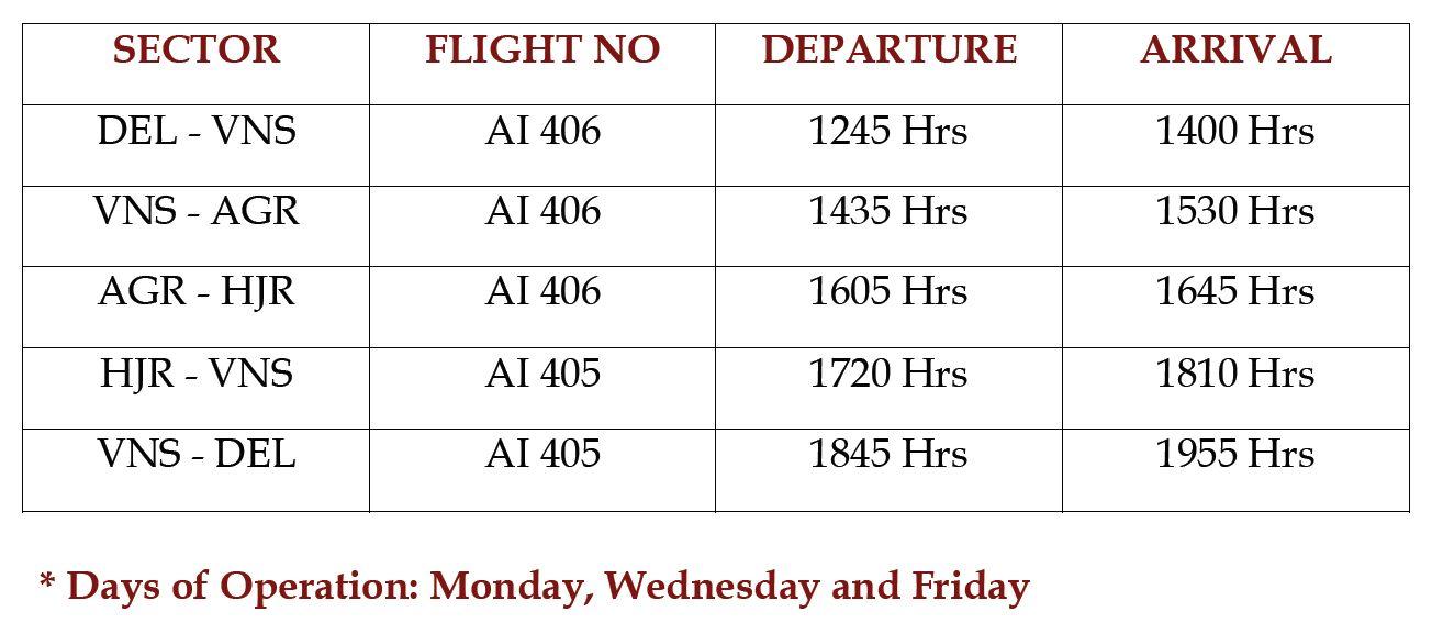 flights to Agra